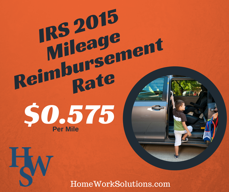 IRS 2015Mileage ReimbursementRate