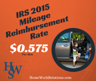 IRS 2015Mileage ReimbursementRate
