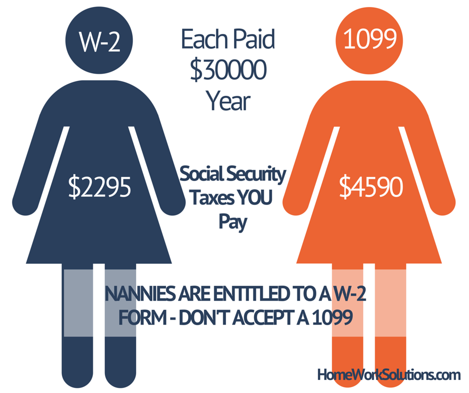1099 form nanny  Household Employment Blog   Nanny Tax Information   nanny w ...