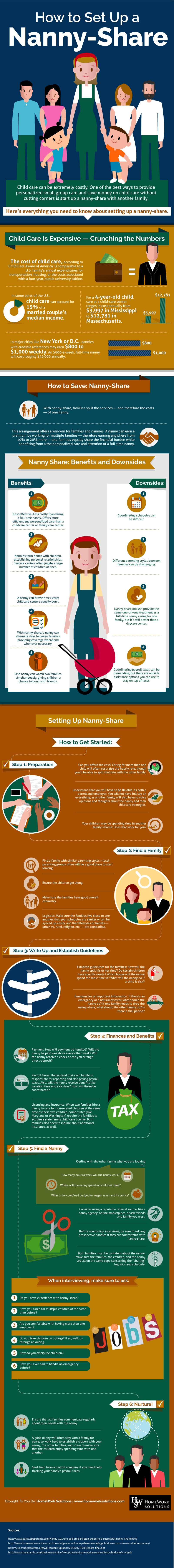 1608_ig_home-work-solutions_how-to-nanny-share_v2.jpg