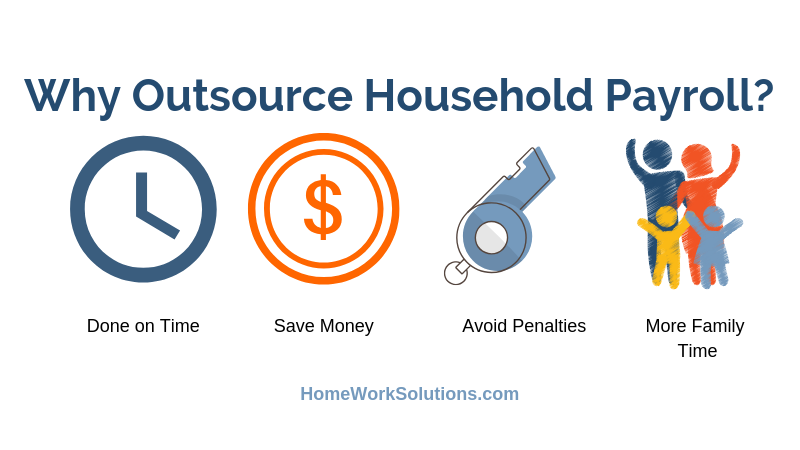 Why Outsource Household Payroll_
