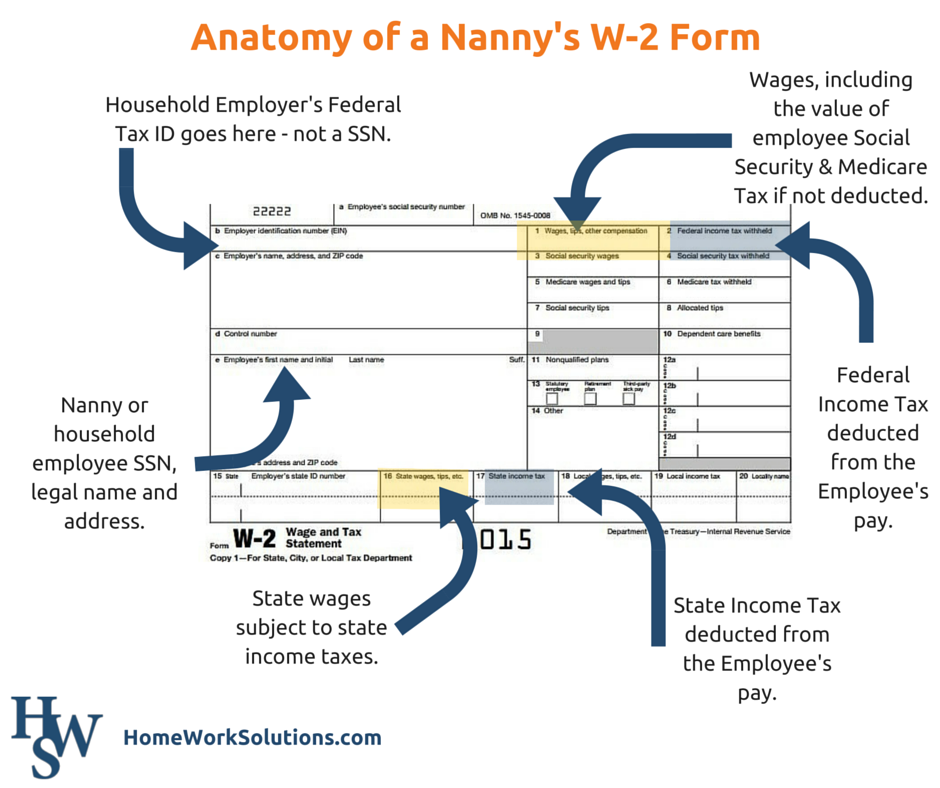 Anatomy_of_a_Nannys_W-2_Form_2.png