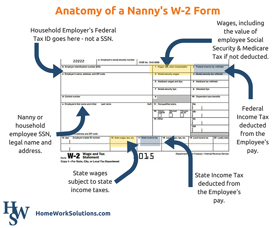 Questions About Form W-2
