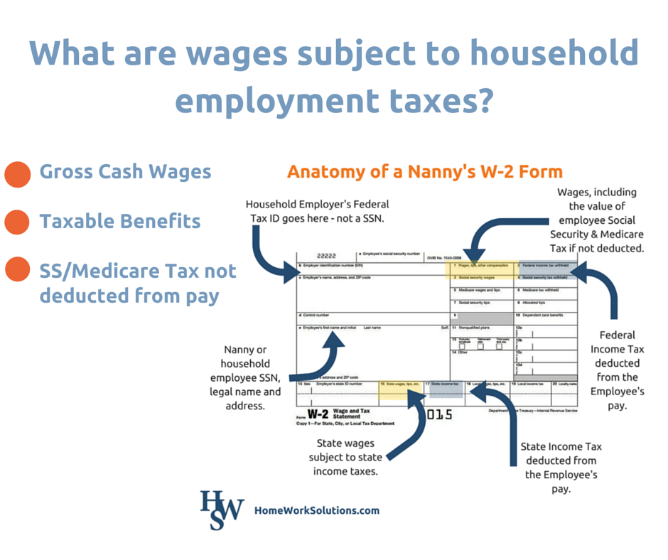 What_are_wages_subject_to_household_employment