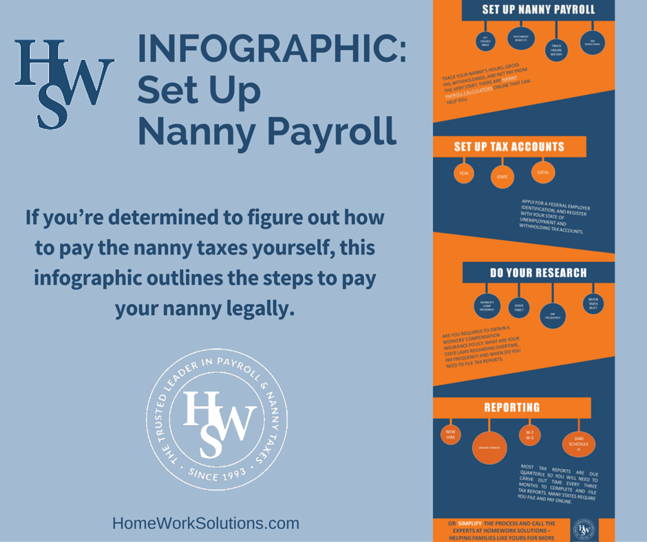 paying your nanny legally step by step